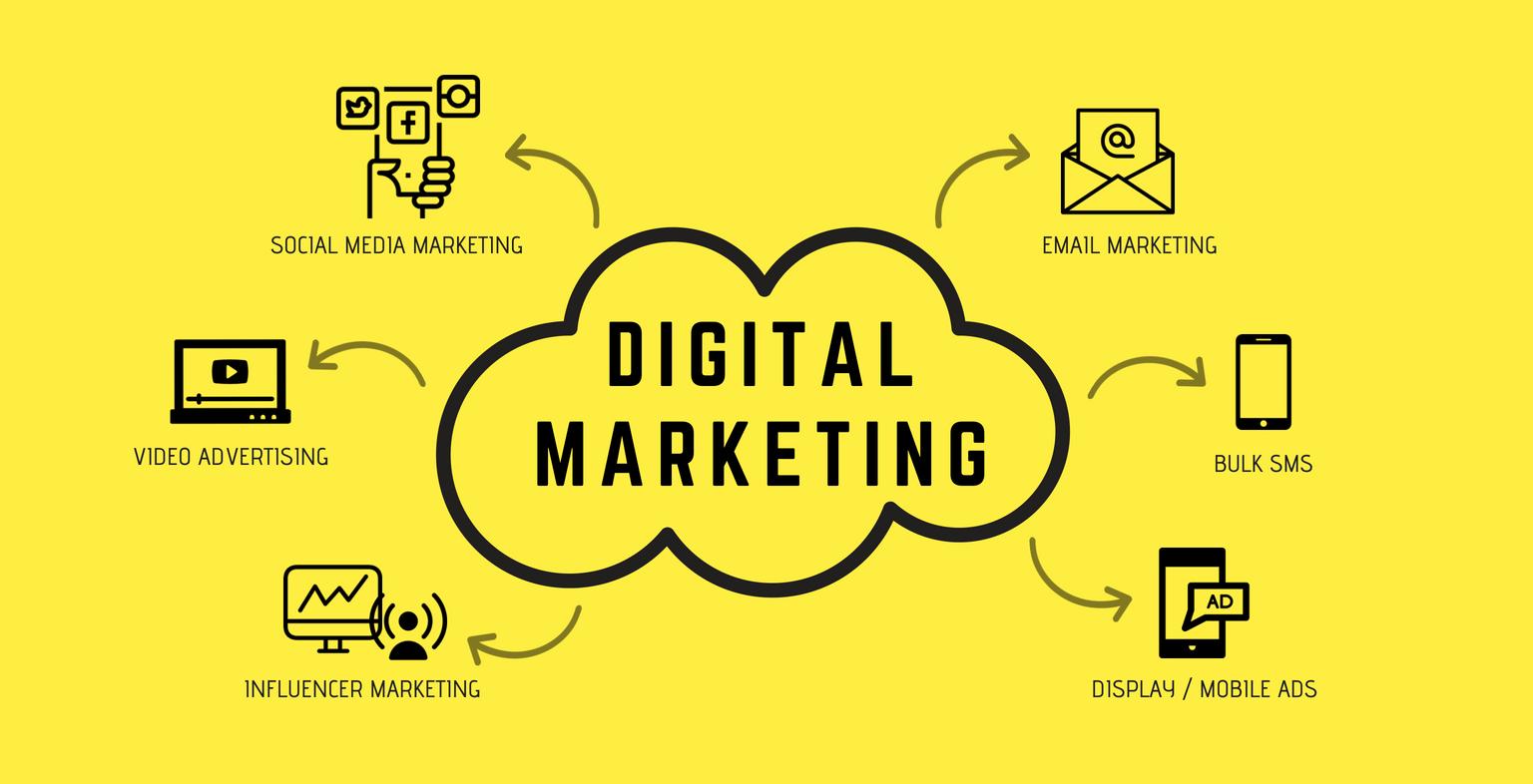 Training Social Media for Brand Management