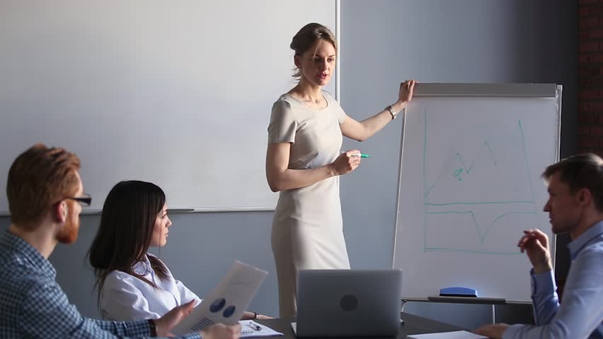 Training Effective Leadership